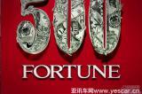 24家车企杀入全球财富五百强:中国公司数量最多