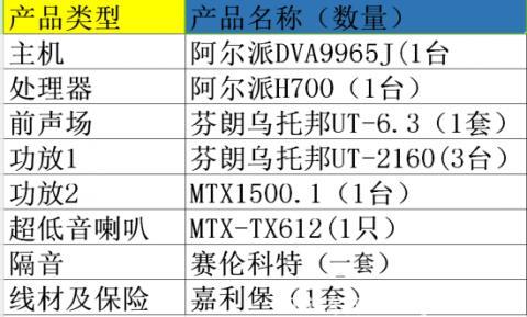 炫酷工艺——东南v3汽车音响升级|芬朗乌托邦UT-6.3|车元素广州总店