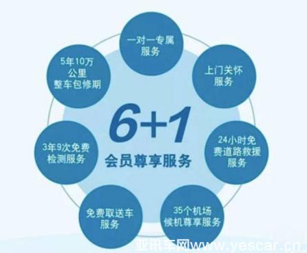 【18确认版】智创未来 北京现代享你未想领潮智慧服务新趋势973.png