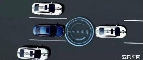 上汽大众帕萨特有完善的安全防护_行业之窗-亚讯车网