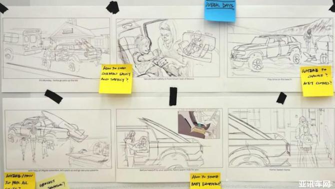 Bronco皮卡设计草图 或2024年年中发布
