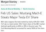 美国市场特斯拉份额被福特Mach-E抢占