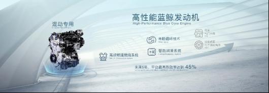 4,【新闻稿】长安汽车2021重庆车展主新闻稿 - 副本 (2)1496.png