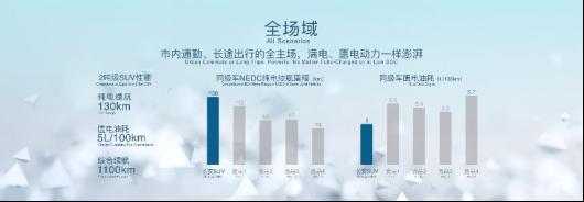 4,【新闻稿】长安汽车2021重庆车展主新闻稿 - 副本 (2)917.png