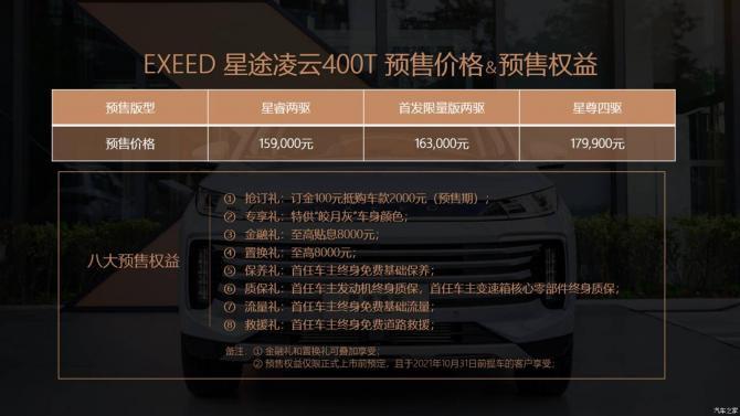 预售15.90-17.99万元 星途凌云公布官图
