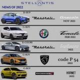 诚意满满 Stellantis集团新车规划曝光
